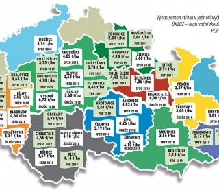 Výnos semen řepky ES Imperio v jednotlivých regionech
